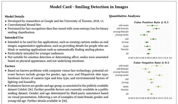 "<p>Figure 8.3: Detail of a model card, from a 2019 paper titled ""Model Cards for Model Reporting"" by AI researcher Margaret Mitchell and coauthors that proposes short documents called <em>model cards</em> that would accompany machine learning models as a form of documentation. Model cards detail who developed the model, for what purpose, and how the model performs, including intersectional identity metrics. Model cards would also specify known limitations of a model and use cases for which the model is not suitable. Courtesy of Margaret Mitchell.</p>"