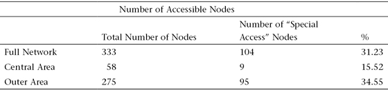 """<p><a href=""""#c11247_007.xhtml#T7.1a"""">Table 7.1</a> Transit access: The number of accessible stations</p>"""