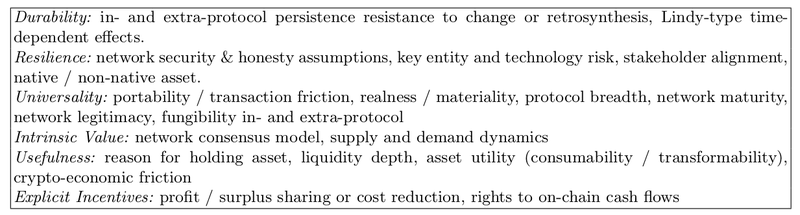 <p>Table 8: Candidate Attributes for Commodityness</p>