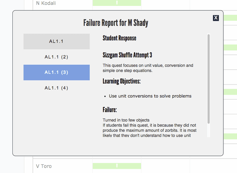 Figure 8.7 A failure report indicating what a student has done based on analytics.