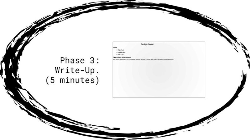 """<p>Slide deck text: """"Phase 3: Write-Up. (5 minutes).</p>"""