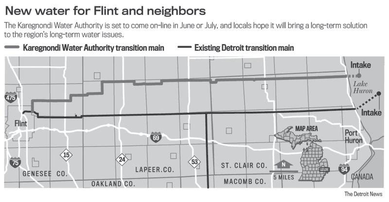 <p>Figure 3.2<br>The Karegnondi water pipeline. The Detroit News.</p>
