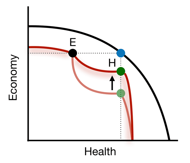 <p><strong>Figure 1-6: Impact of Testing</strong></p>