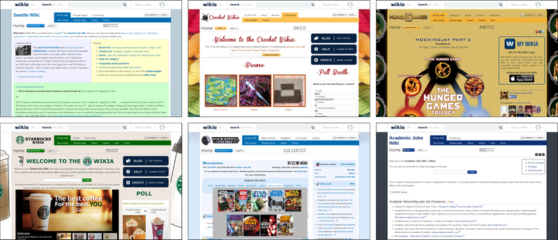 <p>Figure 2: Examples of six wikis hosted by Fandom/Wikia including (clockwise from top left) Seattle Wiki, Crochet Wiki, The Hunger Games Wiki, the Academic Jobs Wikis, Wookiepedia (a Star Wars encyclopedia) and Starbucks wiki.</p>