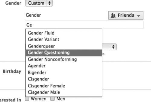 <p><strong>Figure 1.2 </strong>Screen capture of Facebook gender options. <em>Source: </em>Oremus 2014.</p>