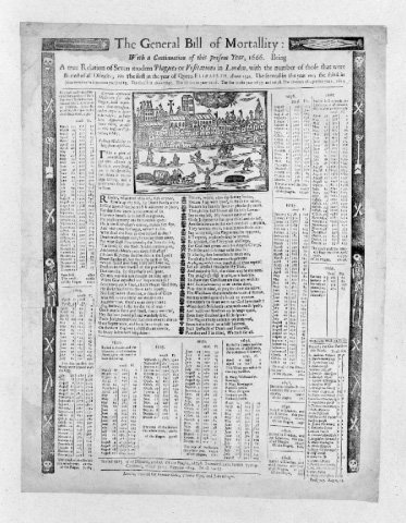 """<p>Figure 2.4""""The General Bill of Mortality: With a Continuation of this present Year, 1666. Being A true Relation of Seven modern Plagues or Visitations in London, with the number of those that were Buried of all Diseases; viz the first in the year of Queen Elizabeth, Anno 1592, the second in the year 1603, the third in (that never to be forgotten year) 1625, the fourth in Anno 1630, the fifth in the year 1636, the sixth in the year 1637 and 1638, the seventh this present year, 1665."""" Image courtesy of Harvard University Houghton Library.</p>"""