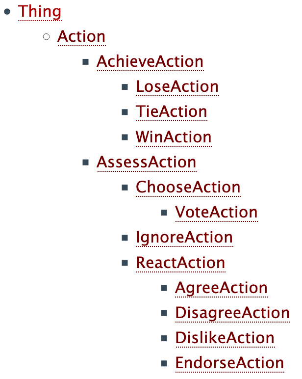 "<p><a href=""https://schema.org/docs/full.html"">https://schema.org/docs/full.html</a></p>"