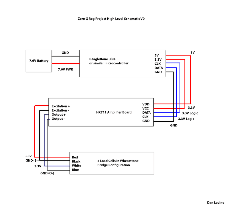 Proposed electrical system schematic