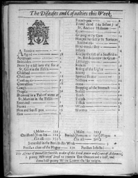 <p>Figure 2.6Page in the collected bills wherein the Southwark/St. Savior's hanging is recorded near the top of the second column. Image courtesy of the Wellcome Collection.</p>