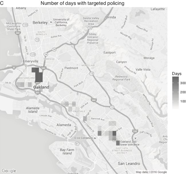 "<p><br><br><br></p><p>Figure 4.1: A demonstration in Oakland of how predictive police algorithms can perpetuate the biases embedded within crime data. Although (a) estimates of drug use span the city, (b) the Oakland Police disproportionately made drug arrests in low-income and minority neighborhoods. In turn, (c) a typical predictive policing algorithm would dispatch police almost solely to those parts of the city.</p><p class=""figatr""><br><br><br></p><p class=""figatr""><em>Source</em>: Kristian Lum and William Isaac, ""To Predict and Serve?,"" <em>Significance</em> 13, no. 5 (2016): 17–18.</p>"