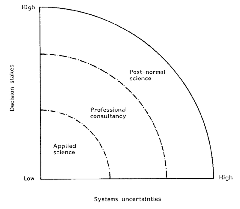 <p>Figure 1. Problem-solving strategies&nbsp;</p>