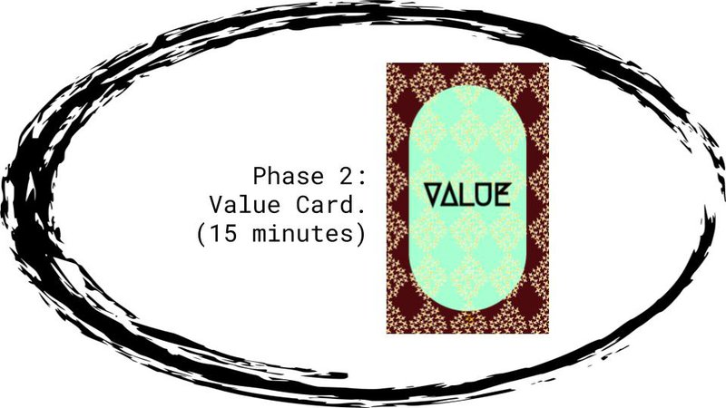 """<p>Slide deck text: """"Phase 2: Value Card. (15 minutes)""""</p>"""