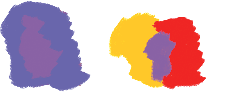 <p>Figures 3.6, 3.7</p><p>Adjacent colors change the way we see a color. The centers of these squares are an identical shade of gray; the centers of the blotches are identical purples. (Adapted from Albers 1975.)</p>
