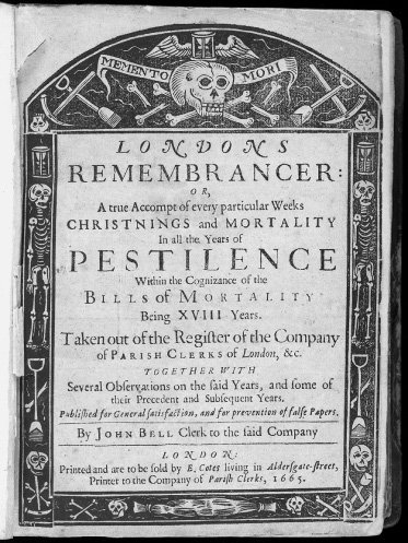 <p>Figure 3.13 Elaborate frontispiece for <em>London's Remembrancer</em>.</p>