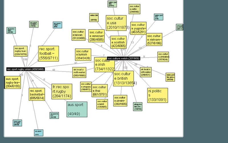 <p>Figure 2.16</p><p>Marc Smith, <em>Netscan</em> network map of Usenet newsgroups (2004).</p>