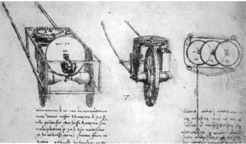 "<p>Figure 4.4Close up of the ""waywiser"" detail in <em>Codex Atlanticus</em>.</p>"