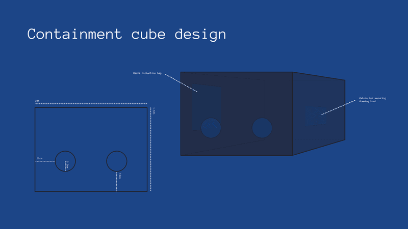 <p>Early sketches for the design of the containment cube.</p>