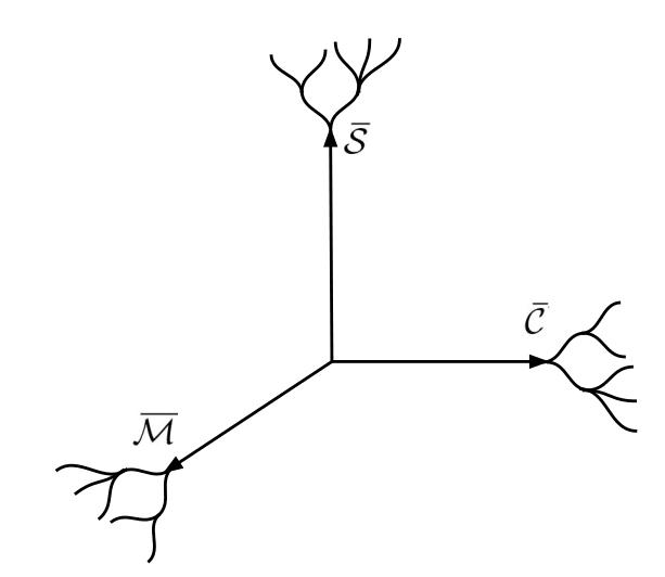 <p>Figure 14: <em>TokenSpace</em> visual impression</p>
