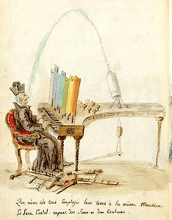 "<p>Figure 2.&nbsp;Charles Germain&nbsp;de Saint Aubin,&nbsp;""Caricature of Louis Bertrand Castel's Ocular Organ,""&nbsp;in ""SEEING/ SOUNDING/ SENSING: CAST SYMPOSIUM IN CONTEXT,"" article by Sharon Lacey, posted 19 September, 2014,&nbsp;<a href=""about:blank"">https://arts.mit.edu/seeing-sounding-sensing-cast-symposium-in-context/</a>.&nbsp;</p>"