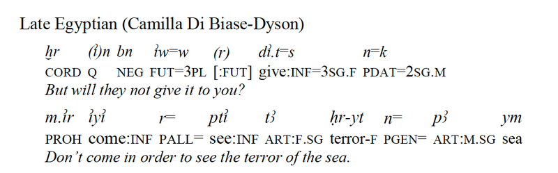 """<p class=""""""""><br></p><p>Figure 1. Leipzig Glossing Rules applied to Late Egyptian (DiBiase-Dyson, Kammerzell, &amp; Werning, 2009, p. 363).</p>"""