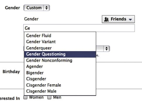 <p>Figure 4.2: (a) Facebook's initial attempt to allow users to indicate additional genders, circa 2014. Image courtesy of Slate. (b) Facebook's updated gender field, circa 2018. Screenshot by Lauren F. Klein.</p>