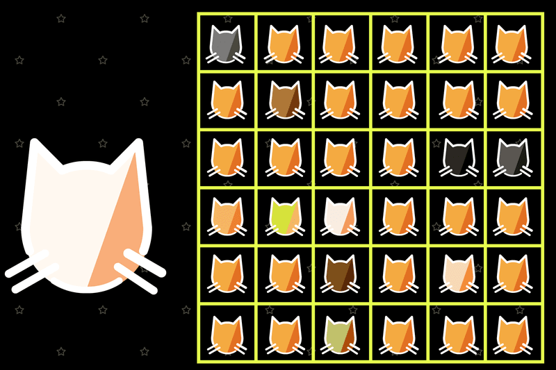<p>A cat compared to other cats in a database. There aren't that many similar to it, even though the database is big.</p>