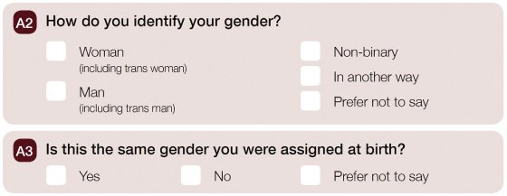 <p>Figure 4.5: From the Positive Voices survey of people living with HIV in England and Wales developed by Public Health England in collaboration with several partner organizations. This represents current best practices for collecting nonbinary gender data in an Anglo-Western public health context, but it's still important to recognize that different decisions might be warranted depending on the context. Courtesy of Peter Kirwin, Public Health England, 2018.</p>