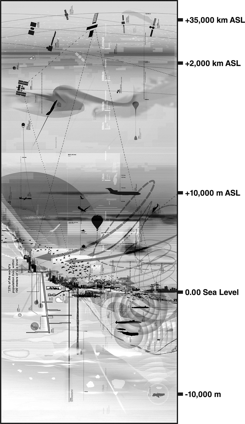 <p>Figure 2.2 Pierre Bélanger's altitudes of urbanization.</p>