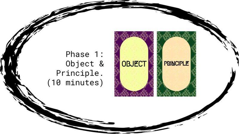 "<p>Slide deck text: ""Phase 1: Object &amp; Principle. (10 minutes)""</p>"