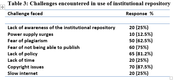 egerton university thesis repository