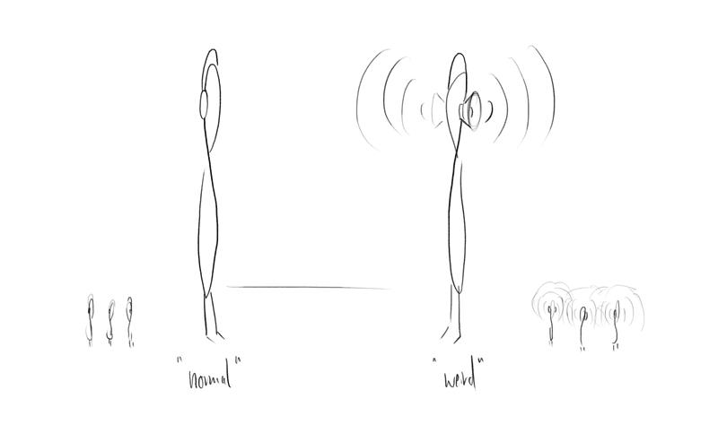<p>Everyone wears speakers now!</p>