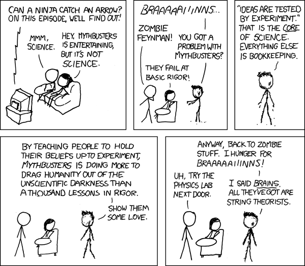 "<p>Figure 1.1 ""Unscientific,"" from xkcd, by Randall Munroe, https://xkcd.com/397/</p>"