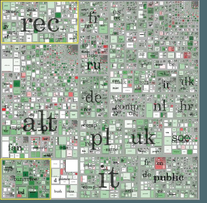 <p>Figure 2.12</p><p>Marc Smith, Netscan map of Usenet replies (2004).</p>